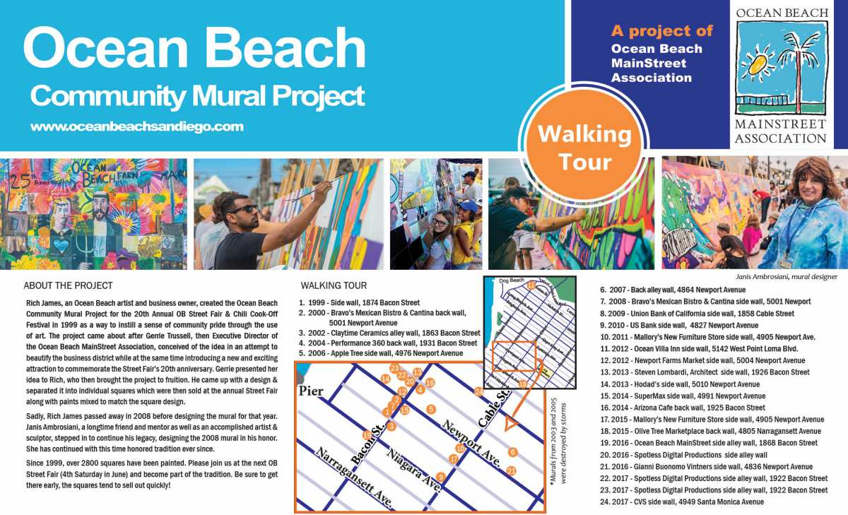 Ocean Beach Community Mural Map